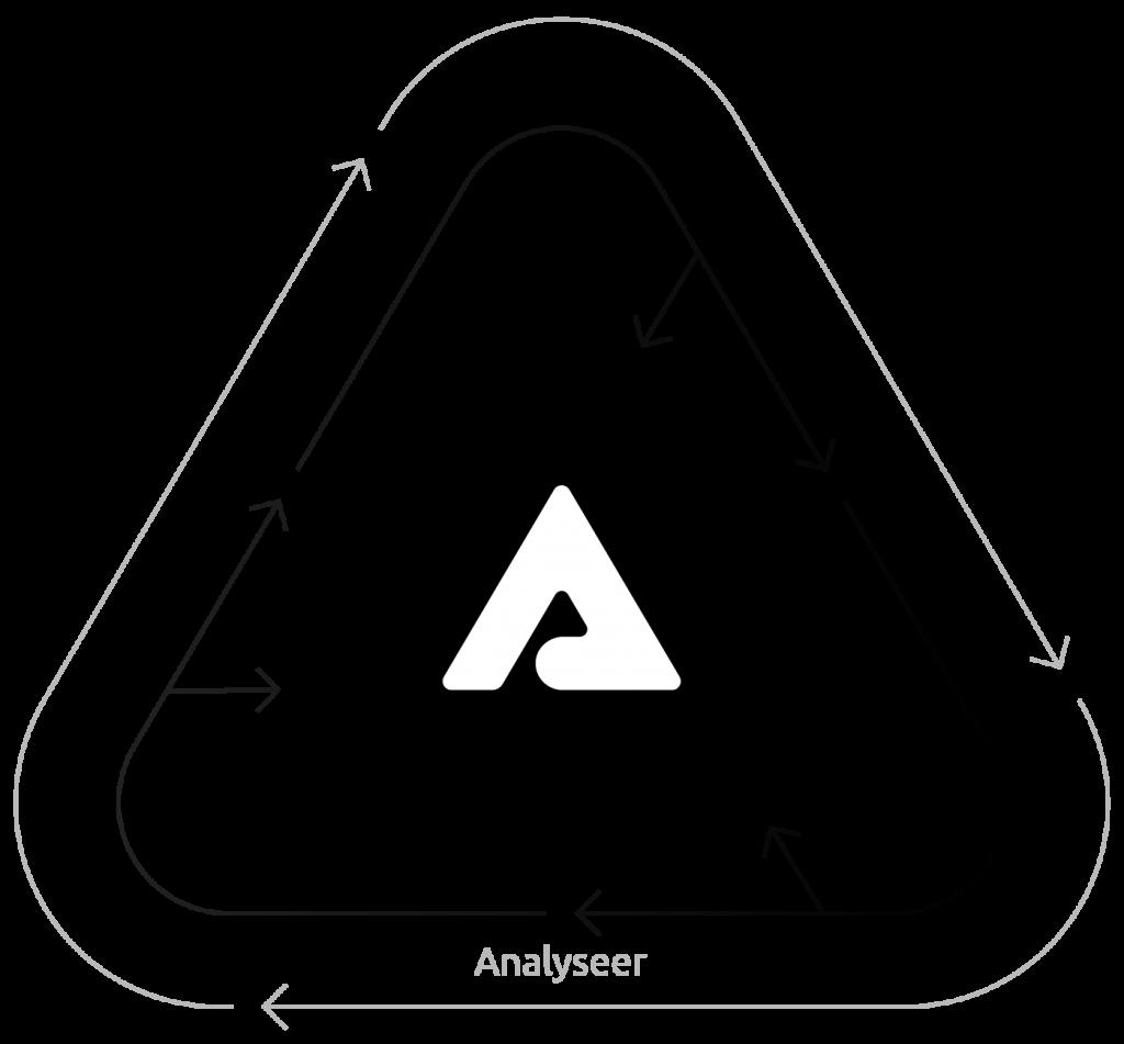 lean-branding-build-use-grow4x