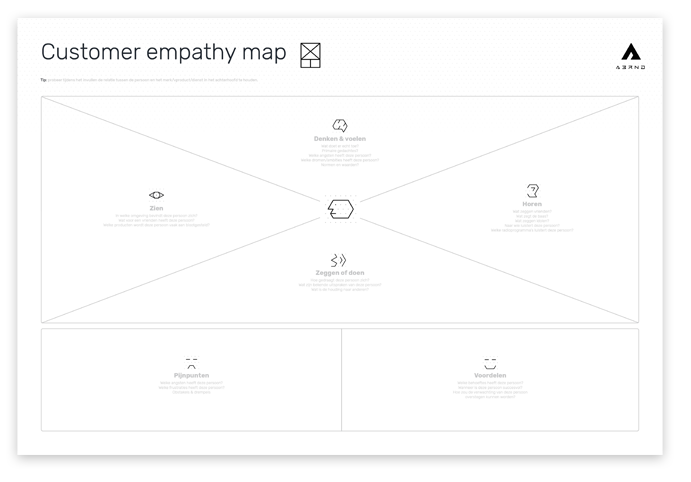 customer-empathy-map-preview