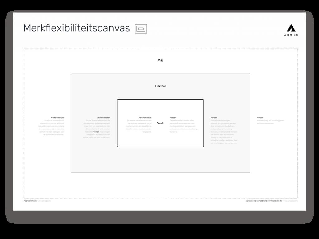 merkflexibiliteitscanvas-merk-flexibiliteit-canvas